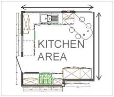 Planning a kitchen design